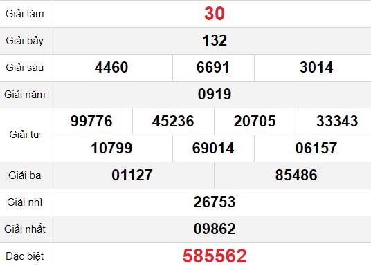 Quay thử XSQNG 12/9/2020