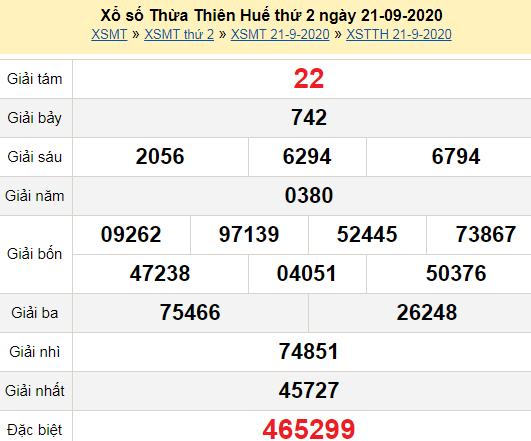 XSTTH 21/9/2020