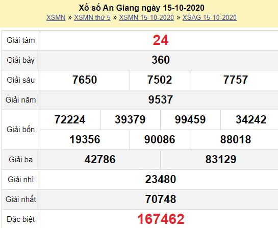 XSAG 15/10/2020