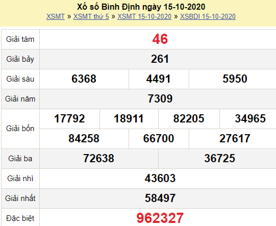 XSBDI 15/10/2020