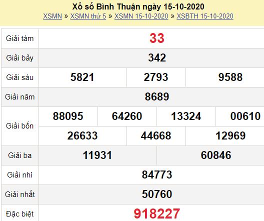 XSBTH 15/10/2020