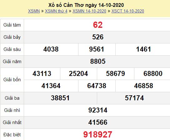 XSCT 14/10/2020