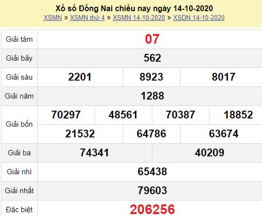 XSDN 14/10/2020