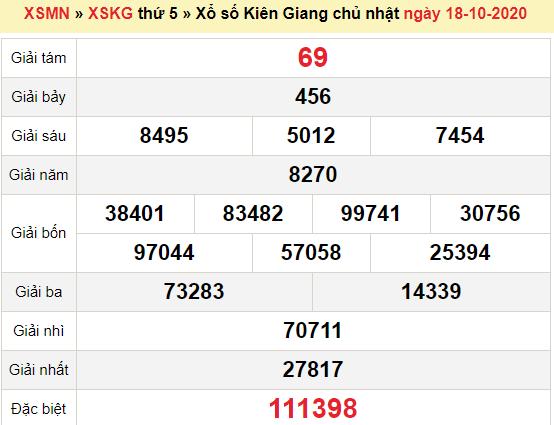 XSKG 18/10/2020
