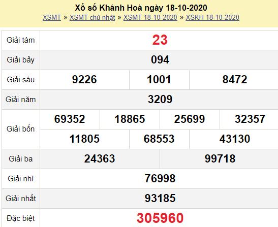 XSKH 18/10/2020