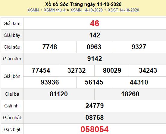 XSST 14/10/2020