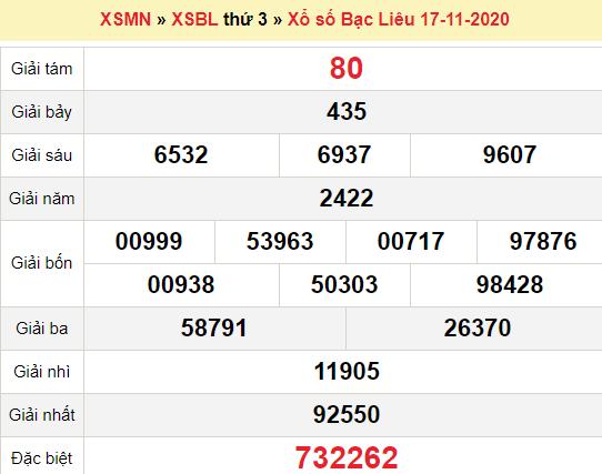 XSBL 17/11/2020