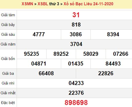 XSBL 24/11/2020