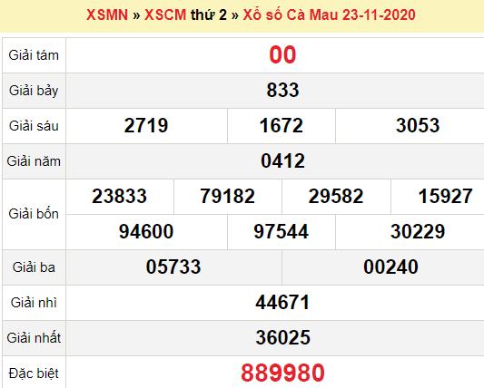 XSCM 23/11/2020