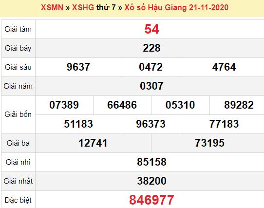 XSHG 21/11/2020