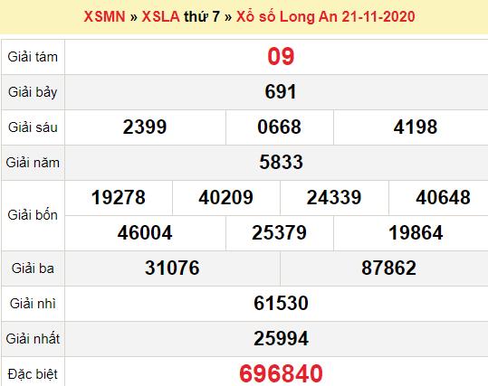 XSLA 21/11/2020