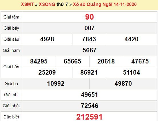 XSQNG 14/11/2020