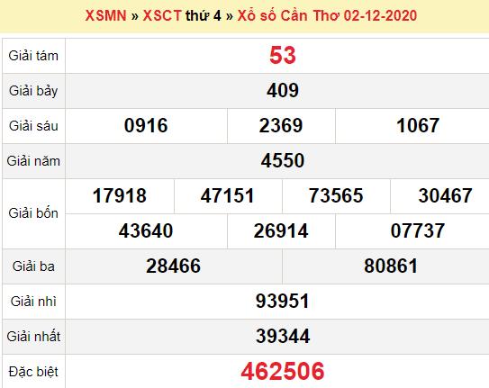 XSCT 2/12/2020