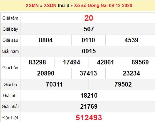 XSDN 9/12/2020