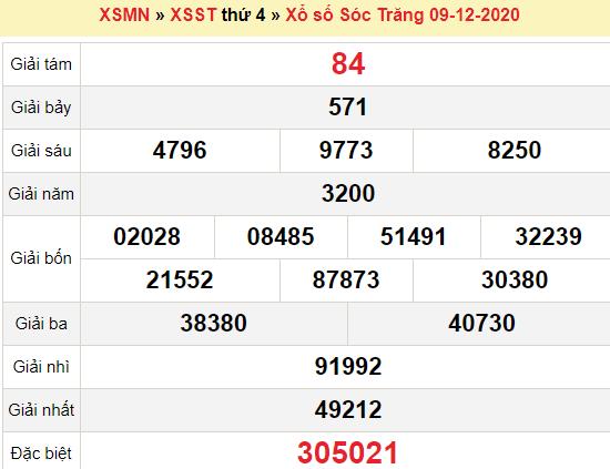 XSST 9/12/2020