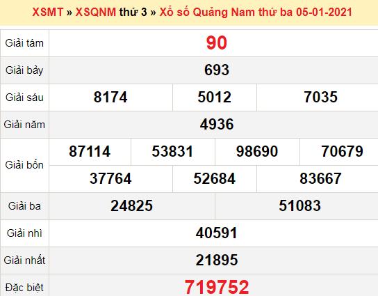 XSQNM 5/1/2021