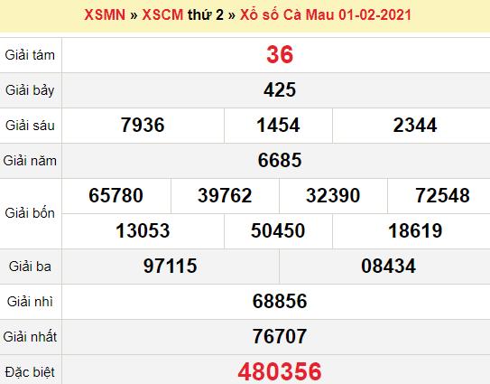 XSCM 1/2/2021