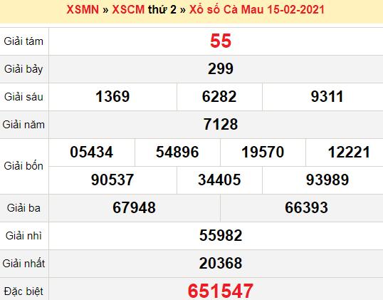 XSCM 15/2/2021