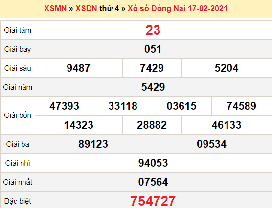 XSDN 17/2/2021