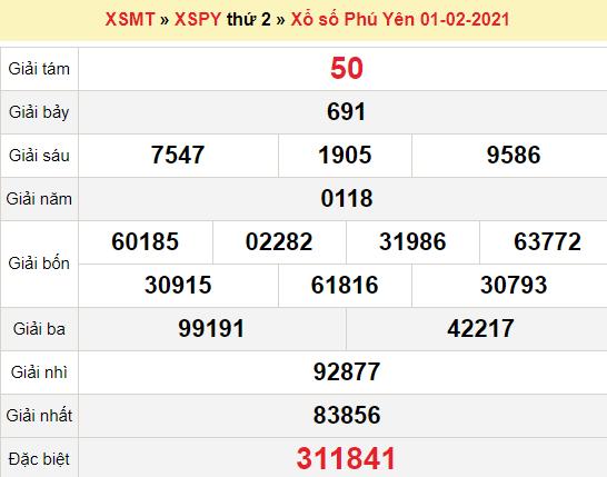 XSPY 1/2/2021