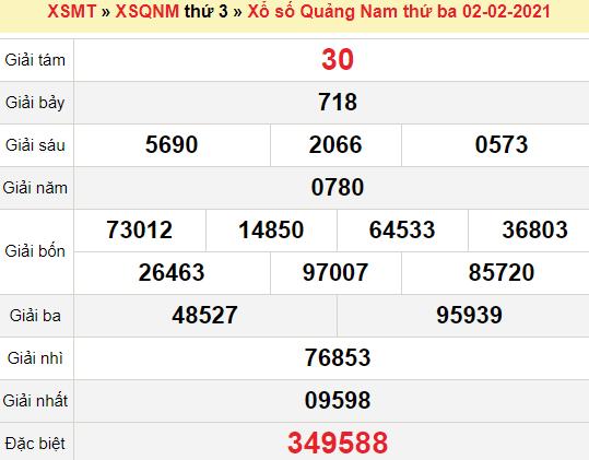 XSQNM 2/2/2021