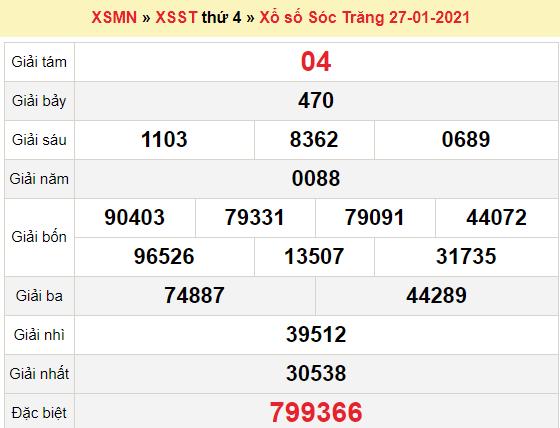 XSST 27/1/2021