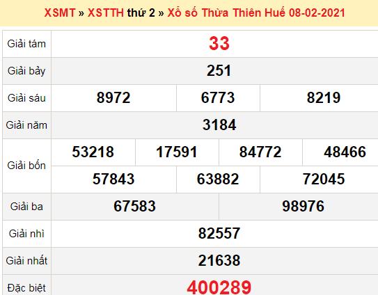 XSTTH 8/2/2021