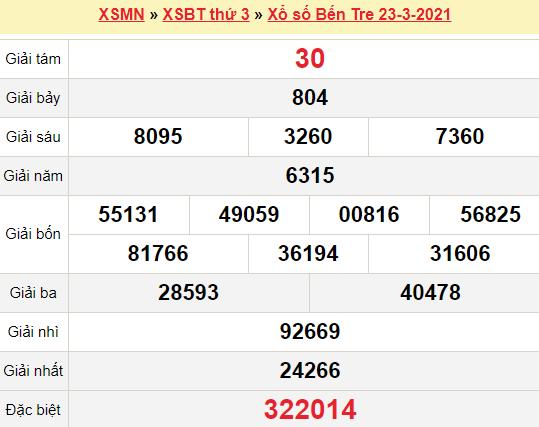 XSBT 23/3/2021
