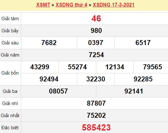 XSDNG 17/3/2021