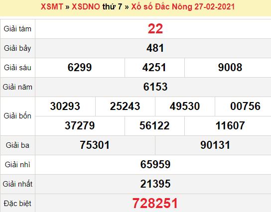 XSDNO 27/2/2021
