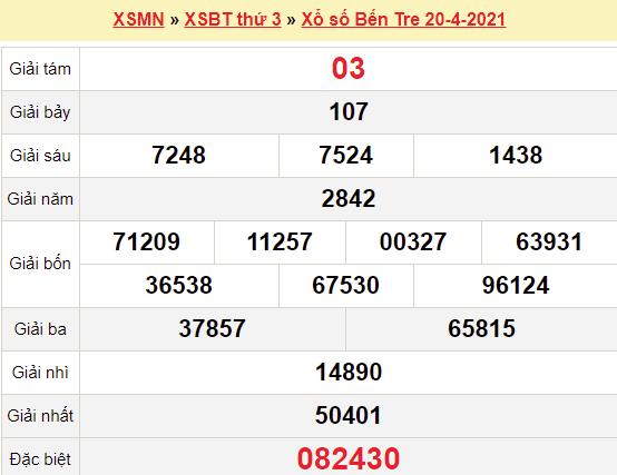 XSBT 20/4/2021