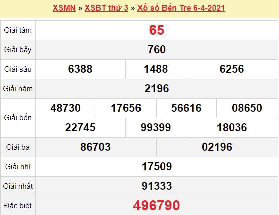 XSBT 6/4/2021