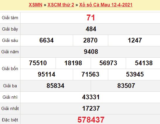 XSCM 12/4/2021