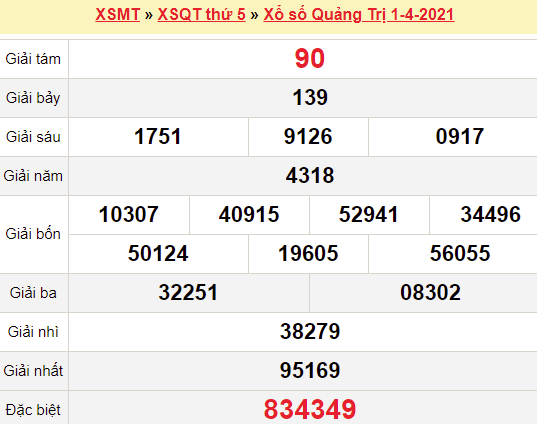 XSQT 1/4/2021