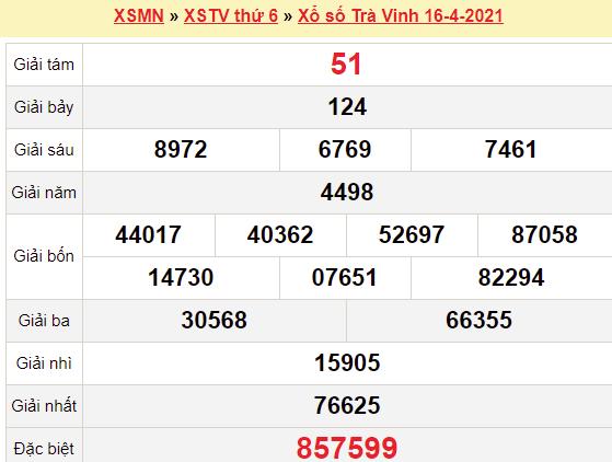 XSTV 16/4/2021
