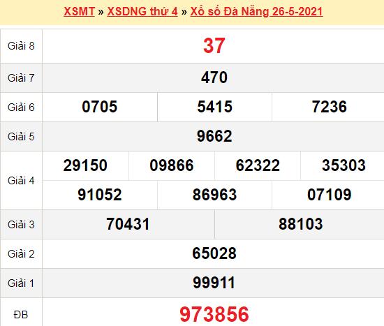 XSDNG 26/5/2021