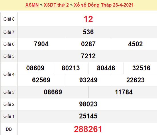 XSDT 26/4/2021