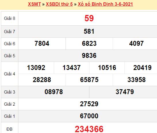 XSBDI 3/6/2021