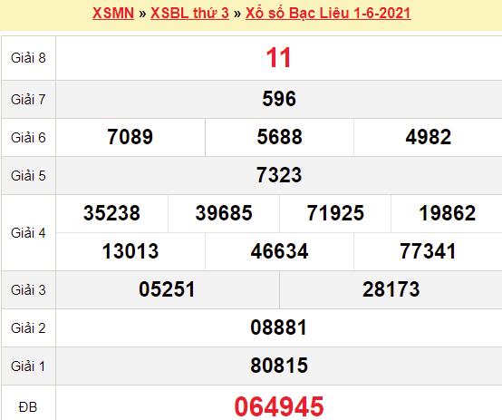XSBL 1/6/2021