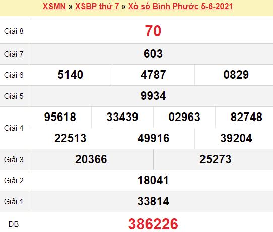 XSBP 5/6/2021
