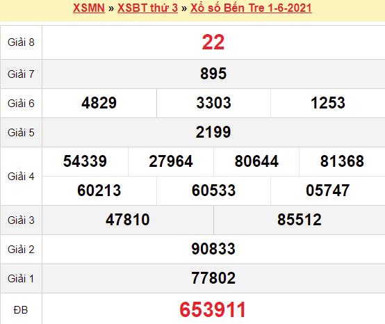 XSBT 1/6/2021