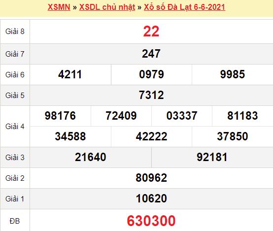 XSDL 6/6/2021