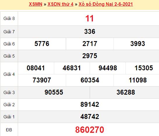 XSDN 2/6/2021