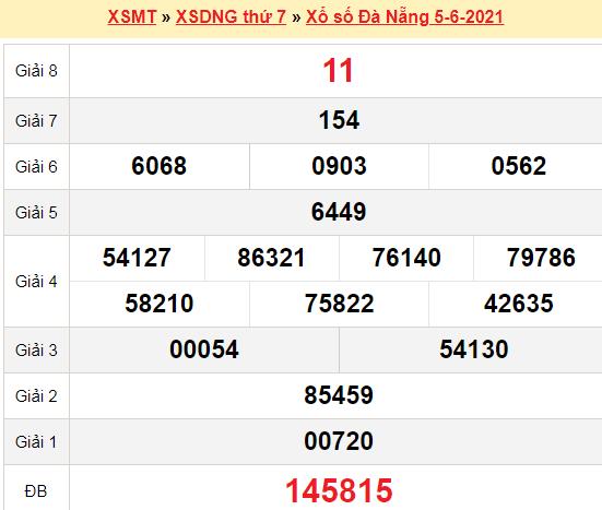 XSDNG 5/6/2021