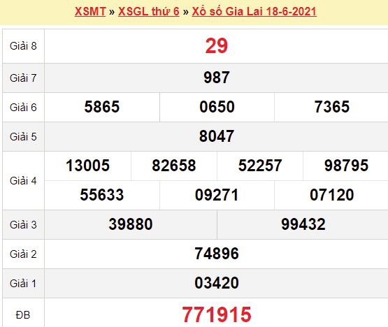 XSGL 18/6/2021