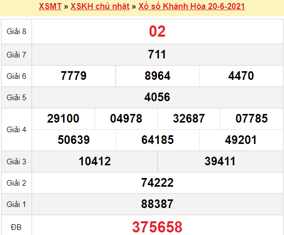 XSKH 20/6/2021