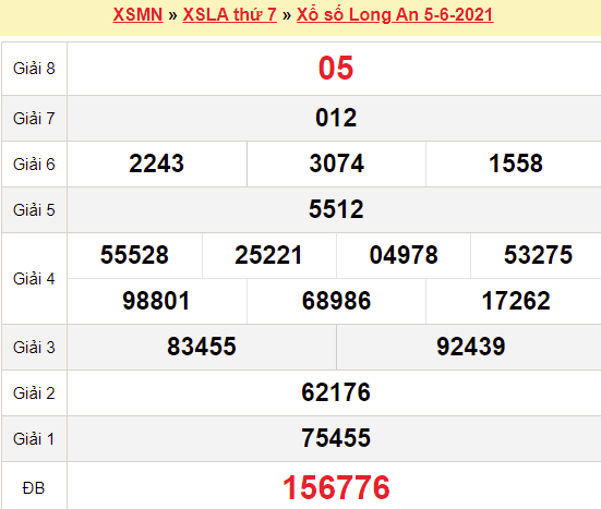 XSLA 12/6/2021
