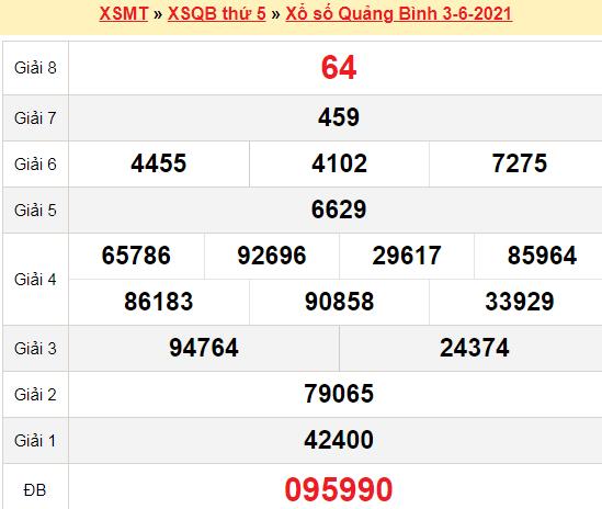 XSQB 3/6/2021
