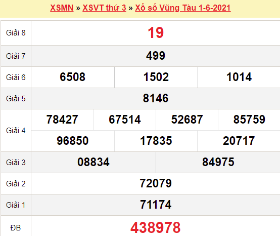 XSVT 1/6/2021